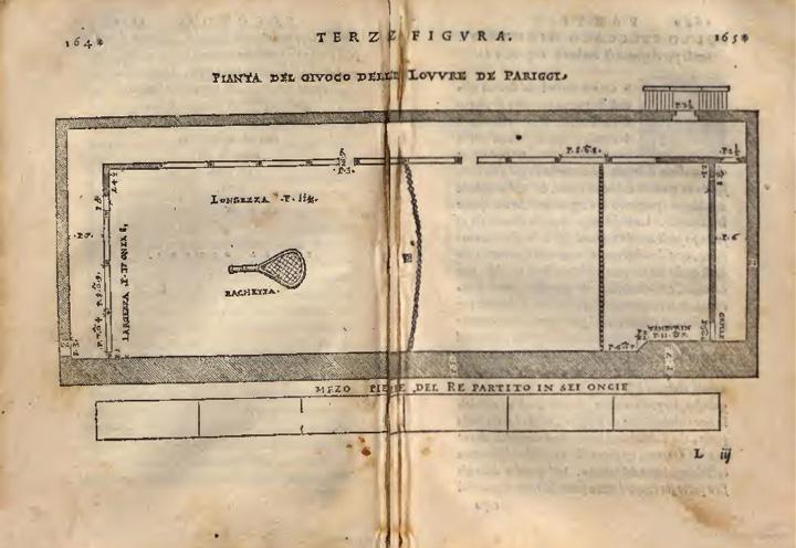Antonio Scaino, Trattato del giuoco della palla. Venezia, Gabriel Giolito de' Ferrari e fratelli 1555.
